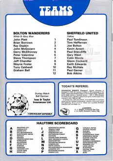 07/05/1984 - Bolton Wanderers v. Sheffield United - Back